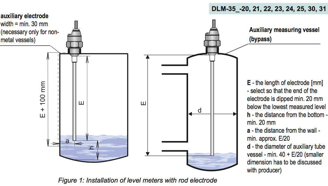 cách lắp đặt cảm biến đo nước nóng lò hơi DLM-35NT