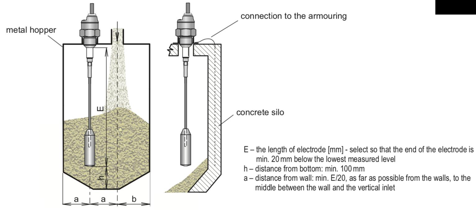 cảm biến đo mức điện dung 4-20mA cho chất rắn