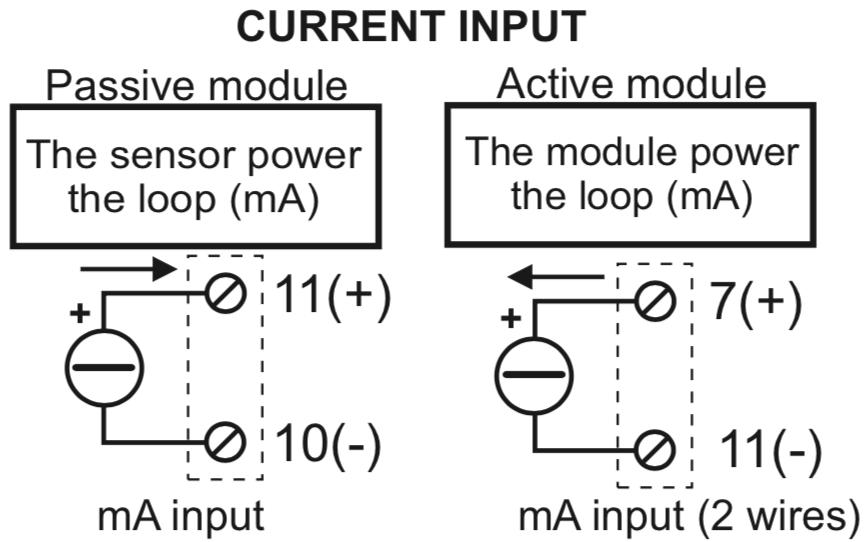 ngõ vào bộ chuyển đổi 4-20mA active / passive Z109REG2-1