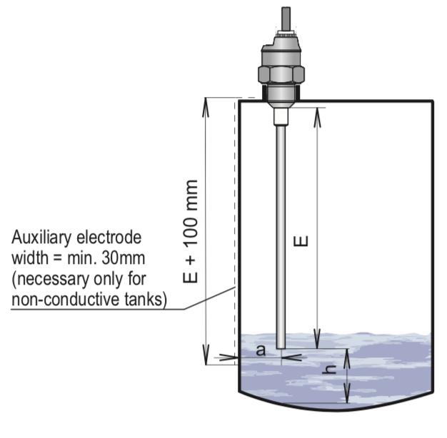 ứng dụng cảm biến đo mức điện dung 4-20mA