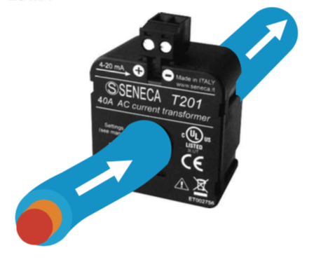 biến dòng analog 4-20mA Seneca T201