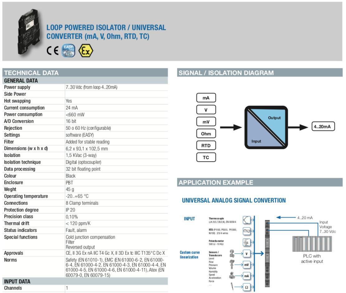 bộ chống nhiễu 4-20mA K121 không nguồn