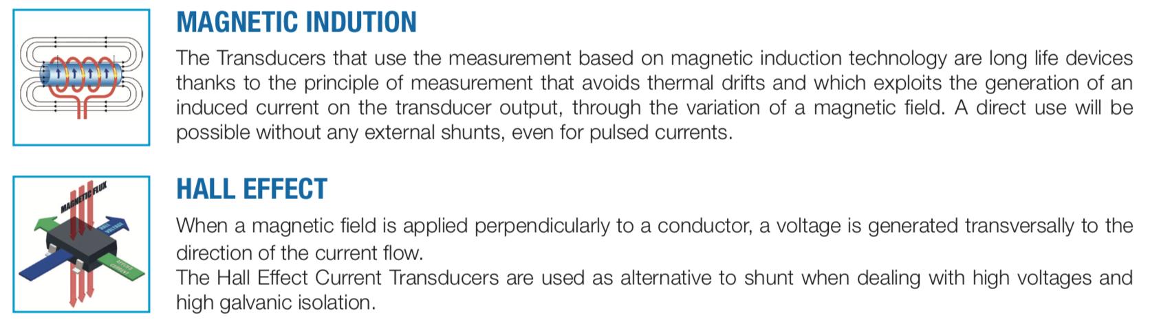 cách đo lường của biến dòng analog 4-20mA