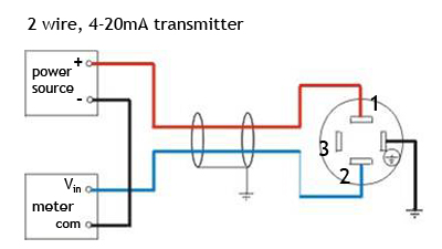 cách kết nối cảm biến áp suất -1...0 bar