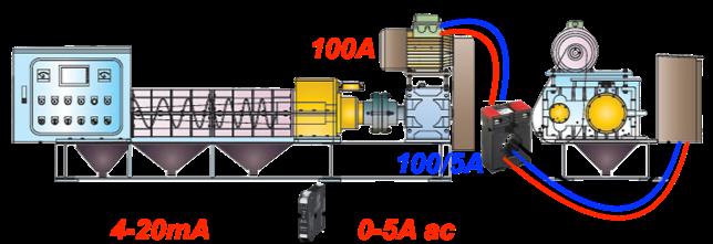 ứng dụng bộ chuyển đổi CT dòng 0-5A
