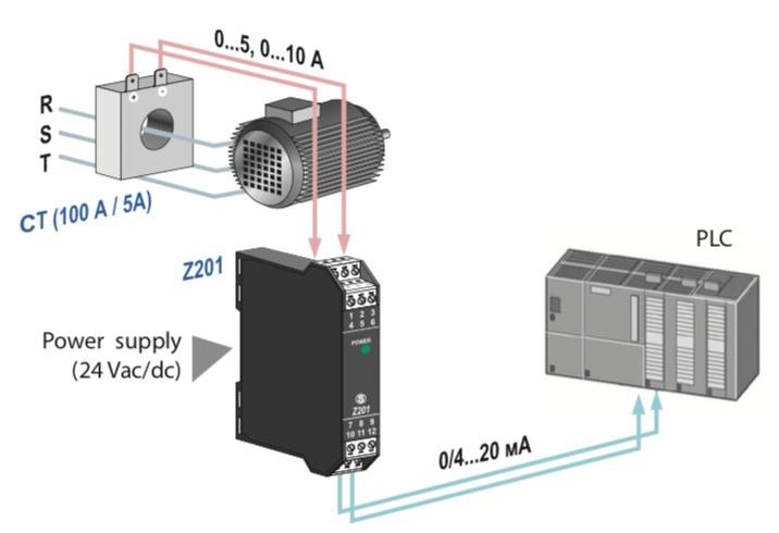 bộ giải mã biến dòng 5A ra analog 4-20mA