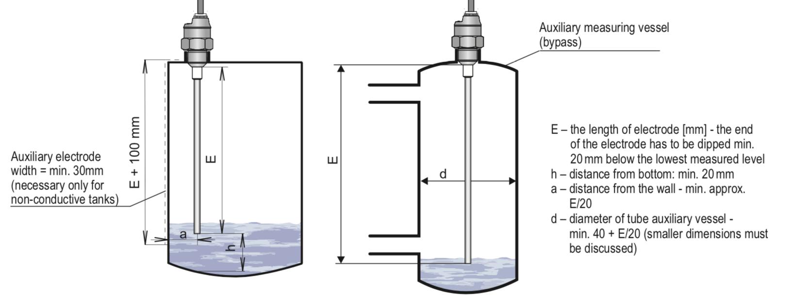 cách lắp đặt cảm biến đo mức nước chiller liên tục 4-20mA