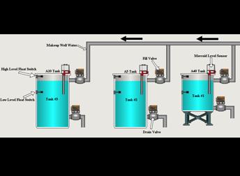 cảm biến đo mức nước chiller 4-20ma