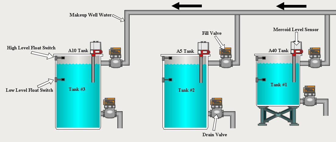 cảm biến đo mức nước chiller