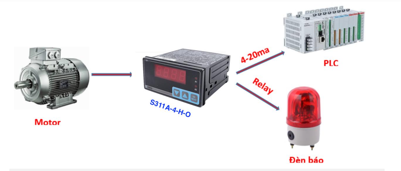 Ứng dụng bộ hiển thị dòng điện S311A-4-H-O