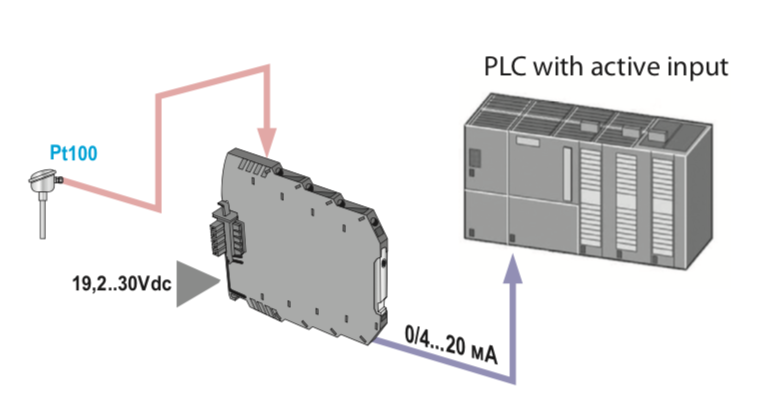 bộ chuyển đổi tín hiệu nhiệt độ Pt100 3 dây