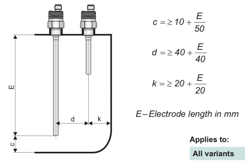 khoảng cách lắp đặt cảm biến báo mưc nước giá rẻ CLS-23N