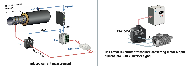 thiết bị đo dòng điện AC ra 4-20mA
