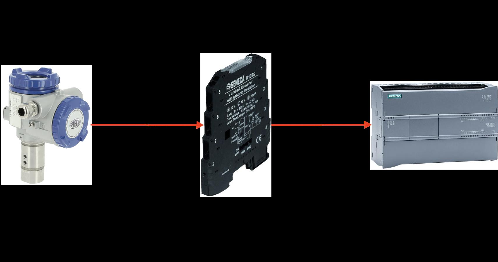 bộ khuếch đại tín hiệu 4-20mA Seneca K109S
