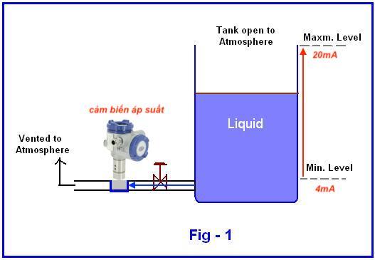 cảm biến áp suất đo mức tank hở