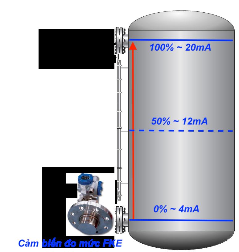 cảm biến áp suất dùng để đo mức chất lỏng