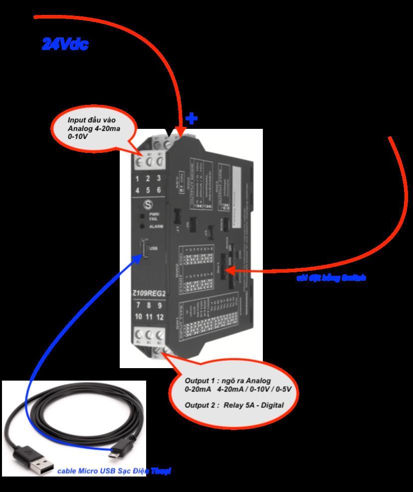 chức năng bộ chuyển đổi 4-20mA sang Digital