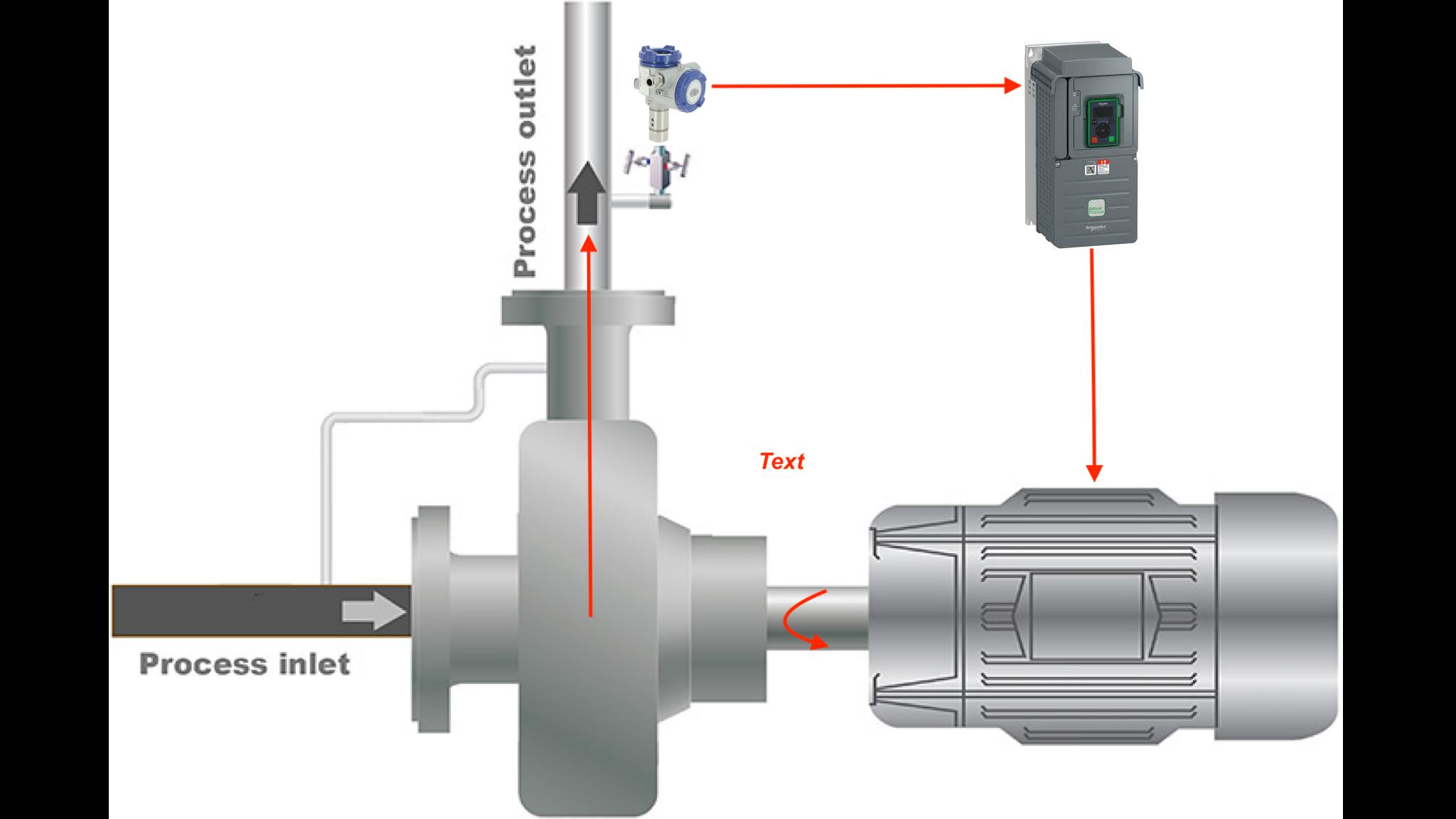 nguyên lý điều khiển cảm biến áp suất qua biến tần