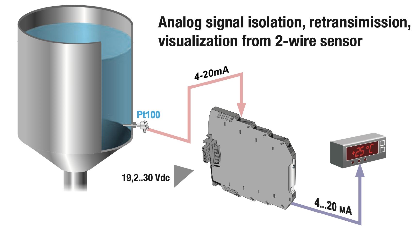 ứng dụng bộ khuếch đại tín hiệi 4-20mA K109S