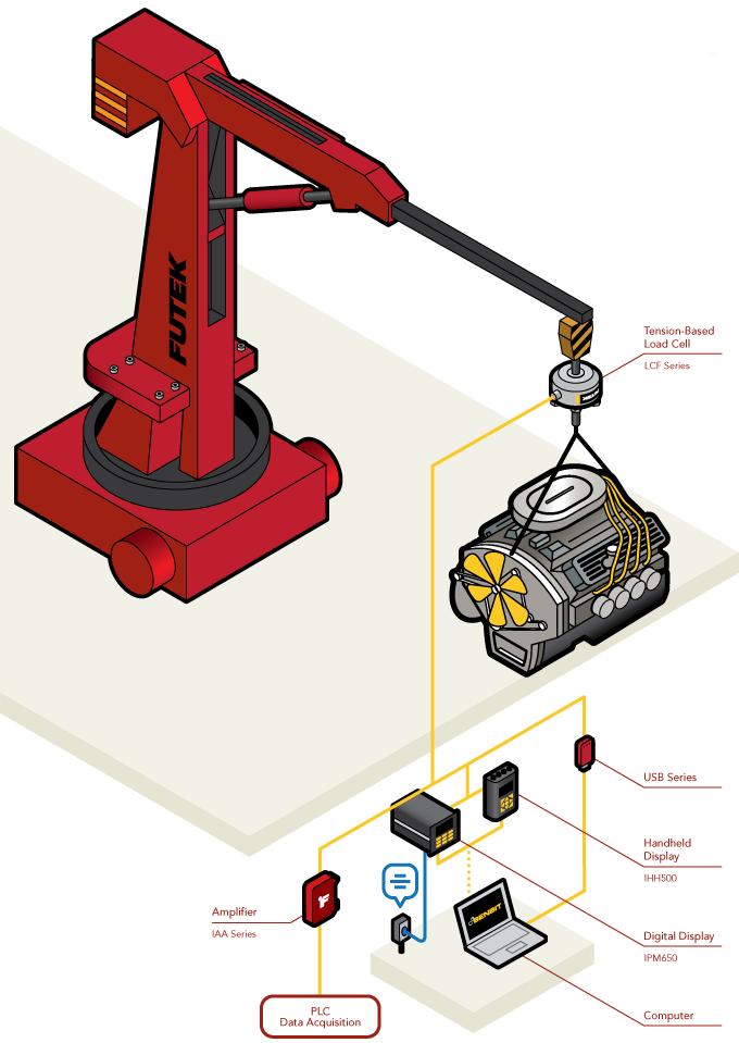 ứng dụng loadcell dạng kéo