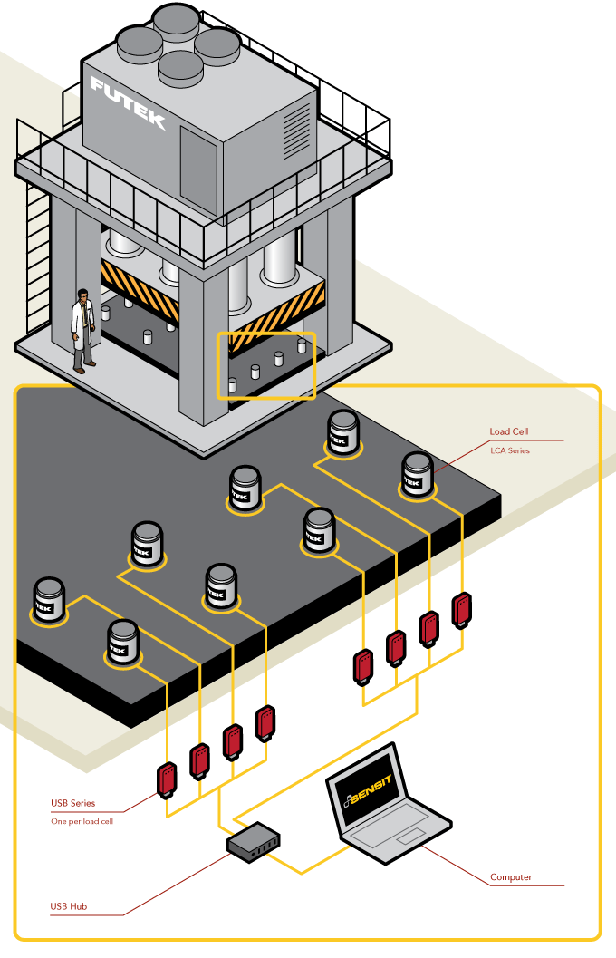 ứng dụng loadcell dạng trụ