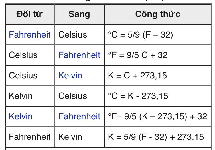 tóm tắt tất cả các công thức đổi nhiệt độ