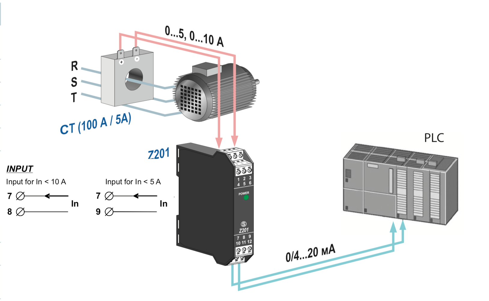 cách đấu dây bộ chuyển đổi 0-5A với PLC