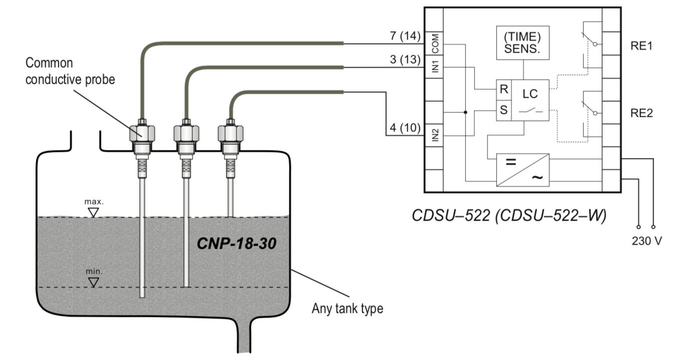 cảm biến mực nước 3 que dùng cho mọi loại tank