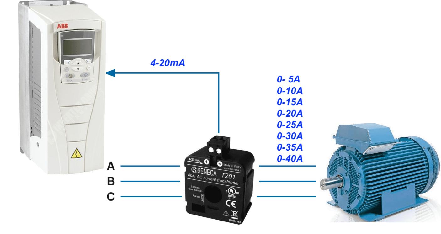 bộ chuyển đổi tín hiệu 0-5A trực tiếp 4-20mA