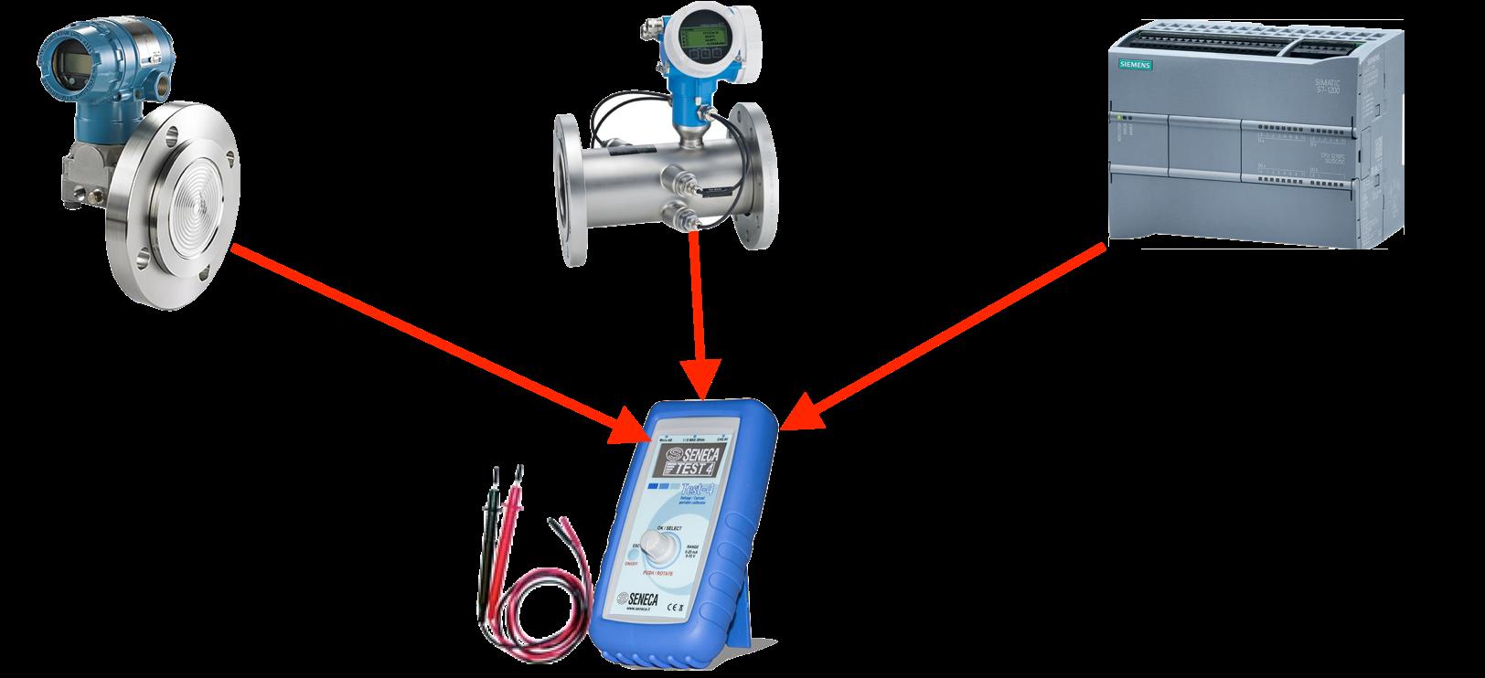 đo tín hiệu 4-20mA bằng Seneca TEST-4