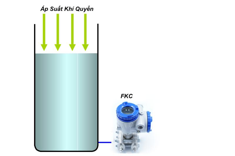 cảm biến đo mức nước công nghiệp