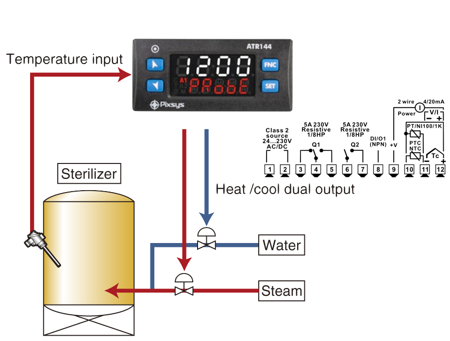 bộ điều khiển nhiệt độ đóng ngắt relay