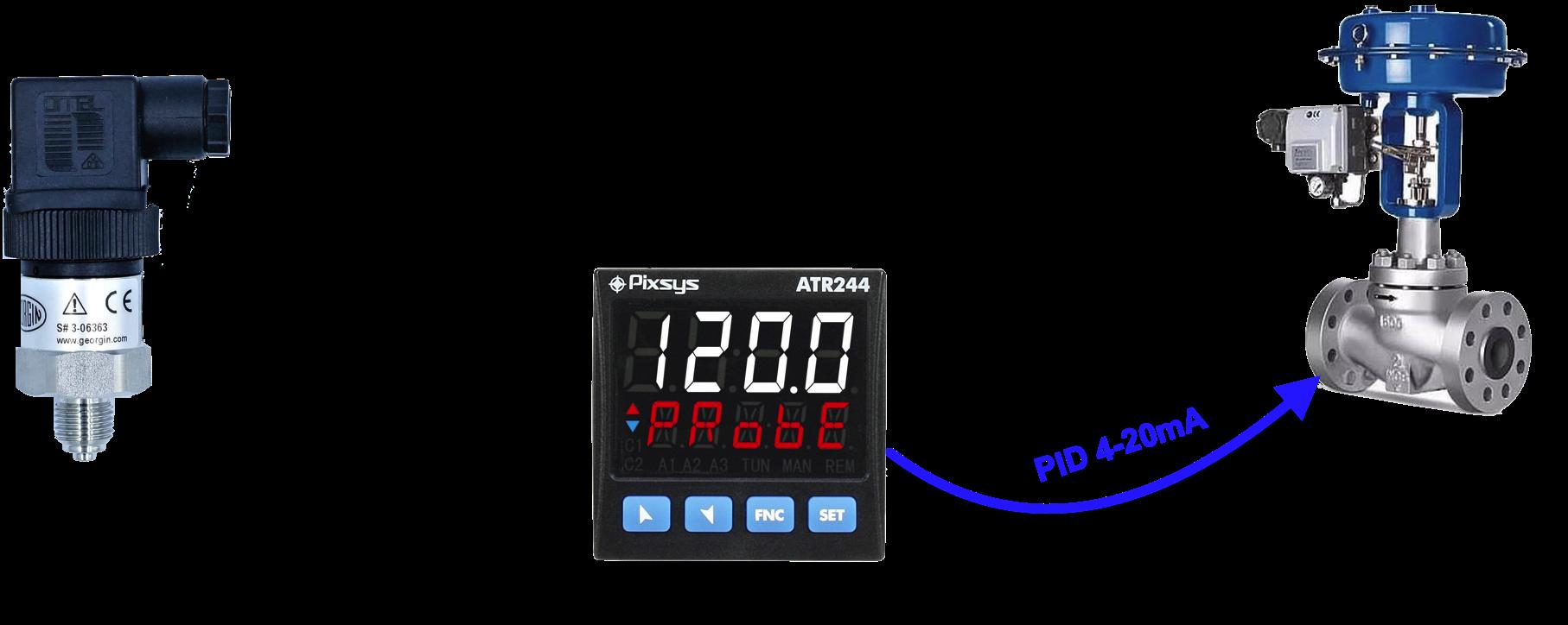 bộ điều khiển áp suất PID ART244