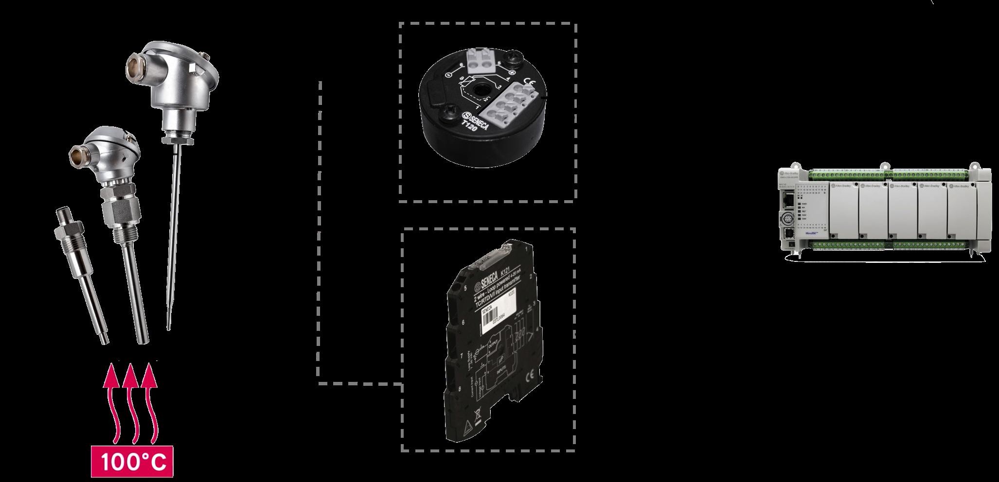 vai trò của bộ chuyển đổi nhiệt độ pt100