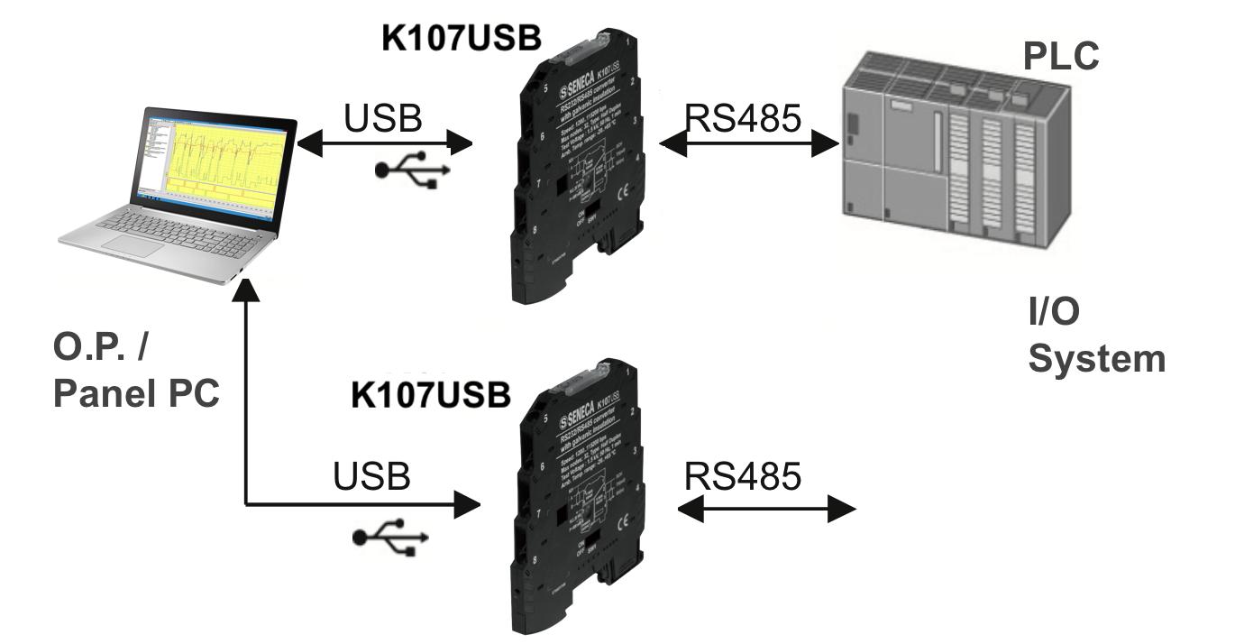 bộ chuyển đổi RS485 sang USB