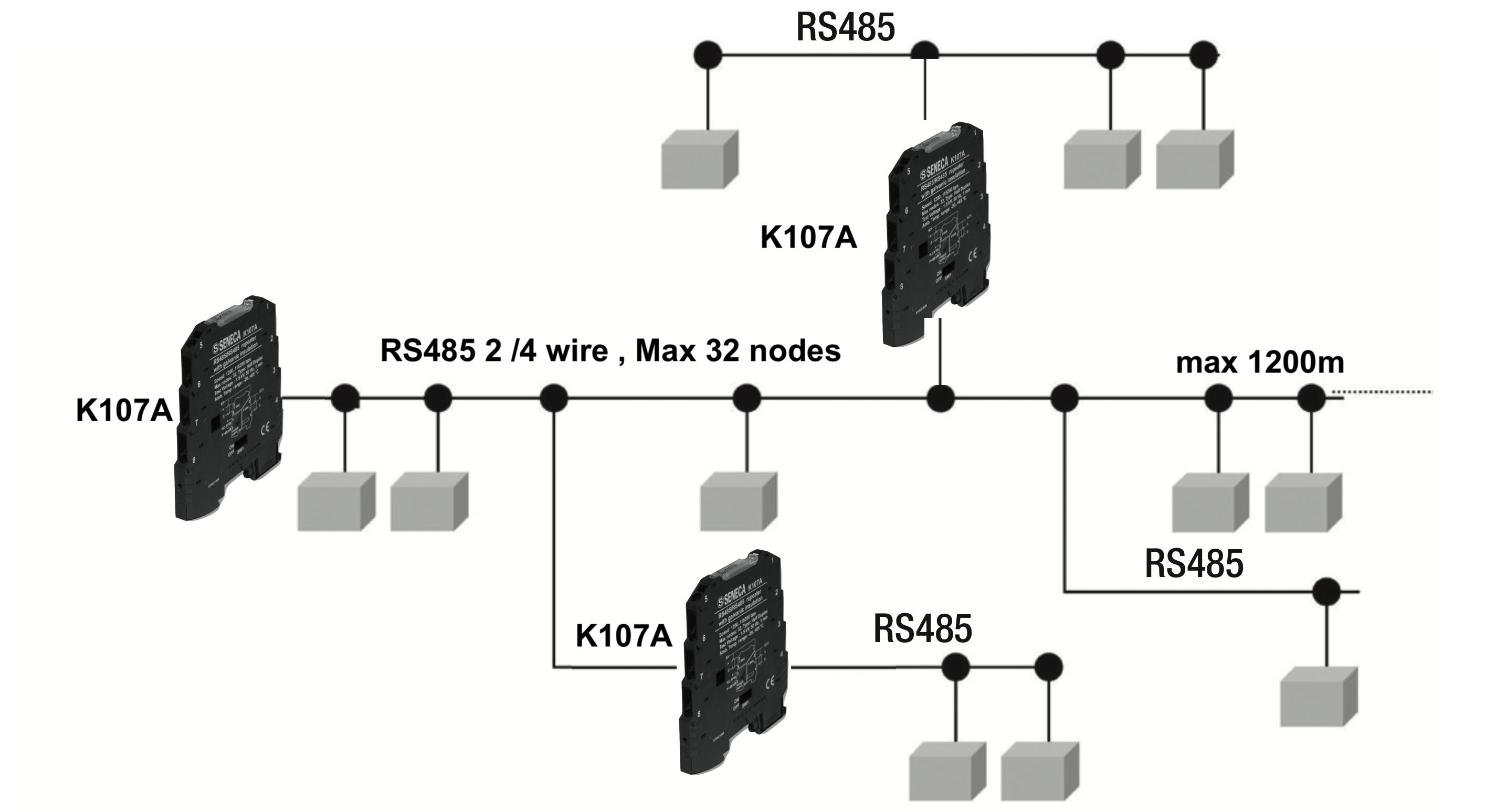 bộ khuếch đại RS485
