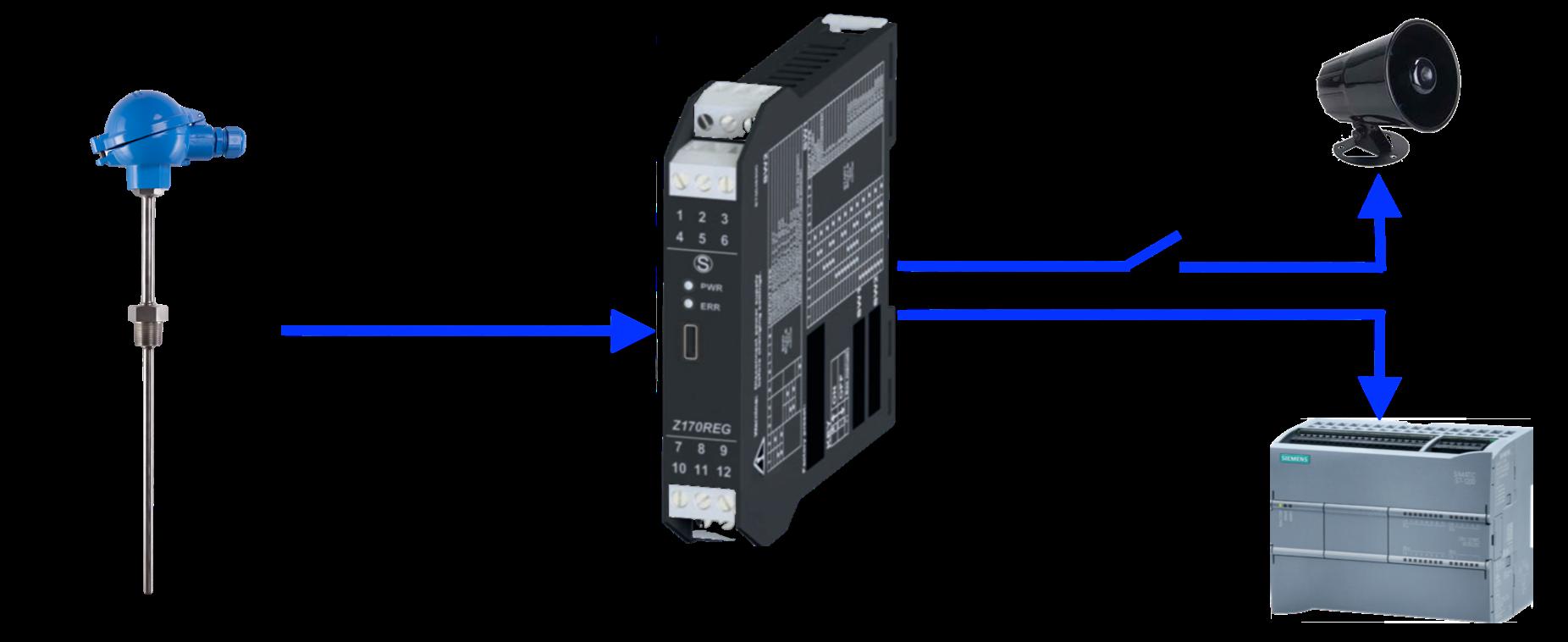 bộ chuyển đổi tín hiệu từ Analog sang Digital