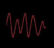 tín hiệu analog 4-20mA