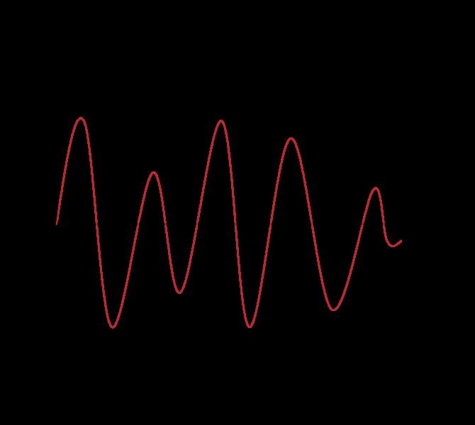 tín hiệu analog là gì