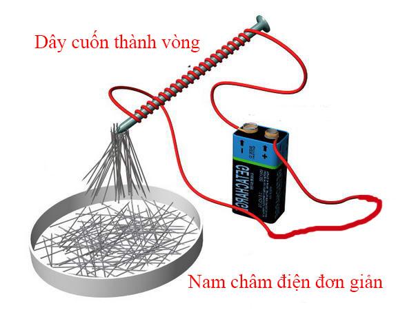 cách tạo nam châm điện