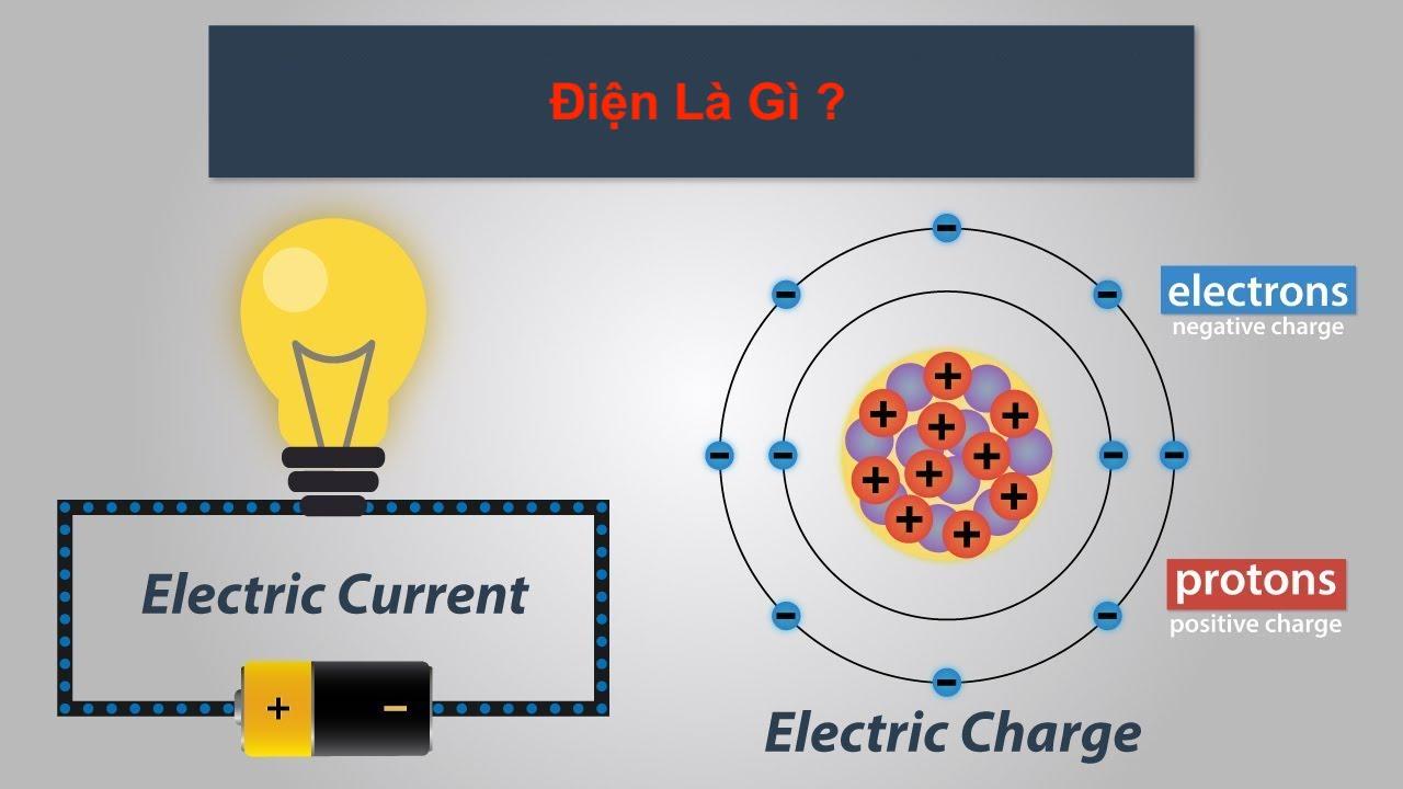 điện là gì