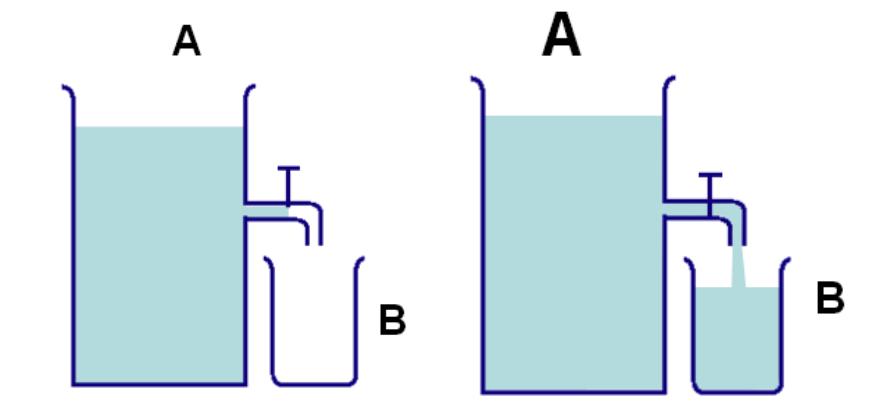 dòng điện 1 chiều là gì