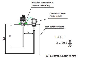 cách lắp đặt cảm biến nước CLS-23N-21 cho bồn nhựa
