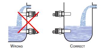 cách lắp đặt cảm biến nước đúng - sai