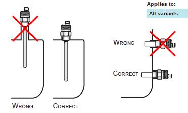 cách lắp đặt cảm biến CLS-23N-21 đúng