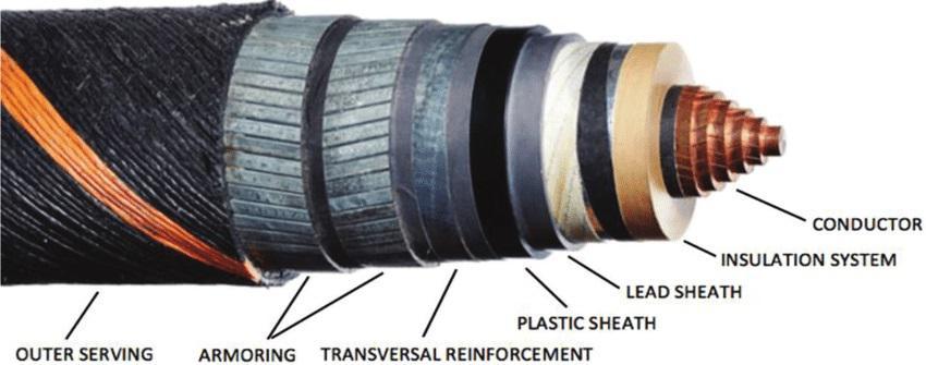 Cáp truyền trong hệ thống HVDC