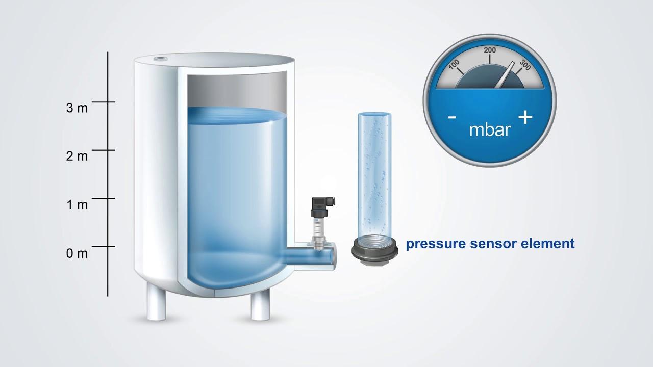 đo mức nước bằng cảm biến áp suất