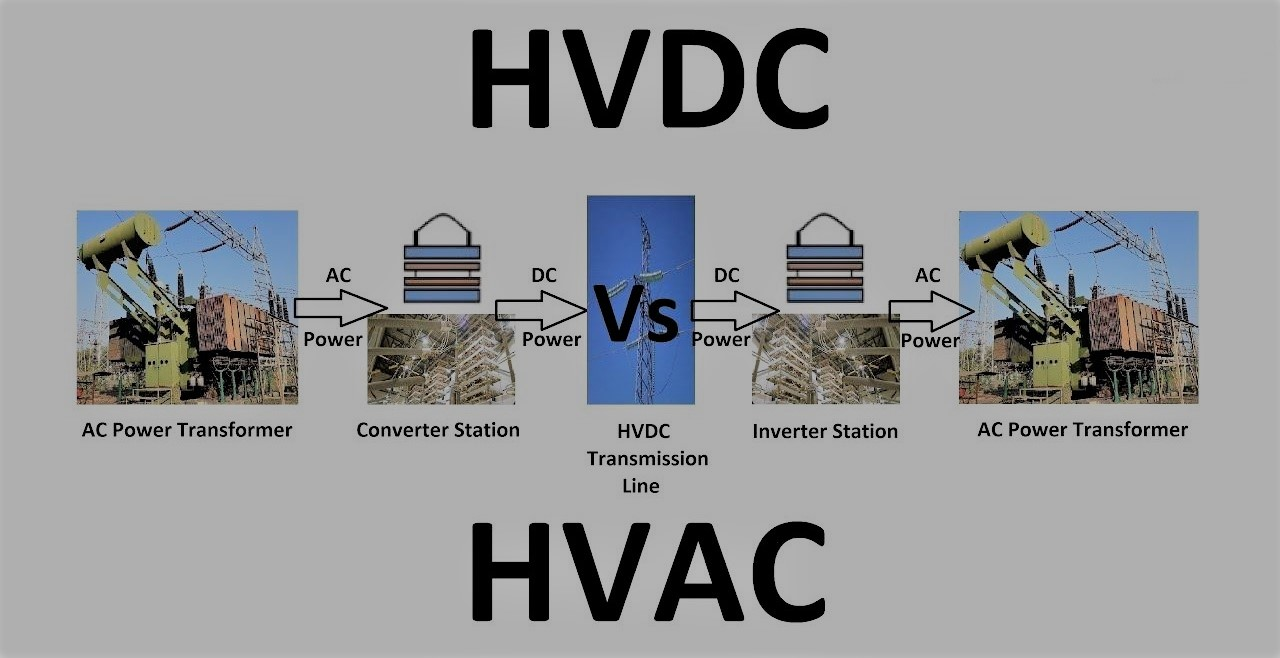 Truyền tải điện năng HVDC và HVAC