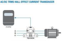 Ứng dụng đo dòng điện AC