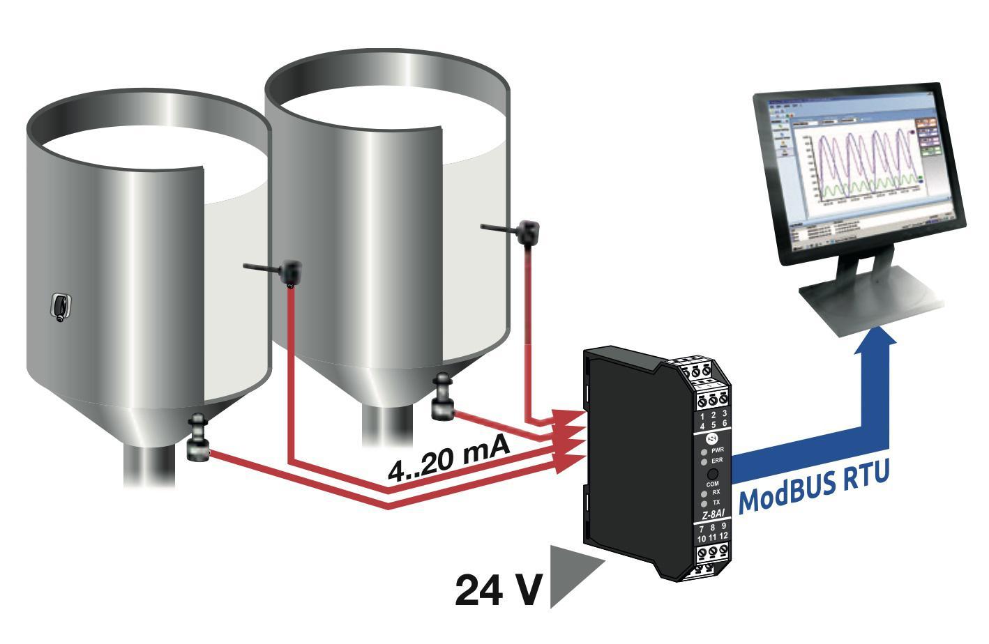 Bộ chuyển đổi tín hiệu áp suất sang Modbus